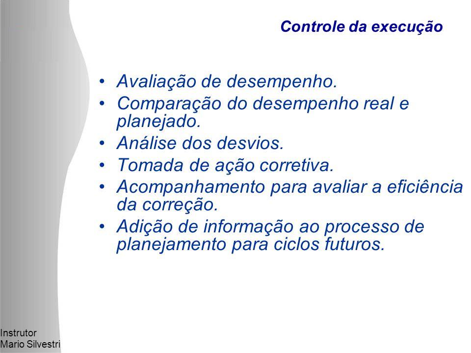 Instrutor Mario Silvestri Controle da execução Avaliação de desempenho.