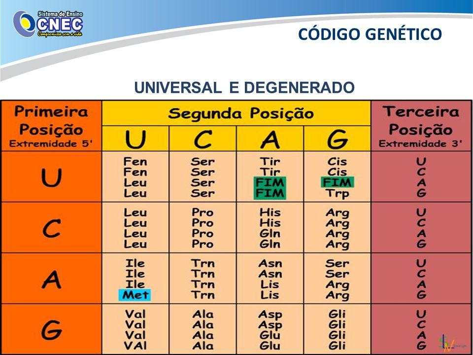 CÓDIGO GENÉTICO UNIVERSAL E DEGENERADO