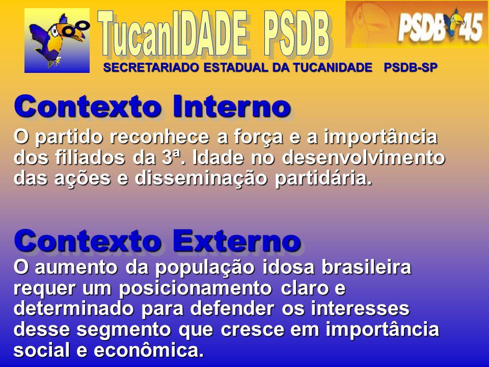 SECRETARIADO ESTADUAL DA TUCANIDADE PSDB-SP 1.Convidar 5 amigos ou parentes da 3a.