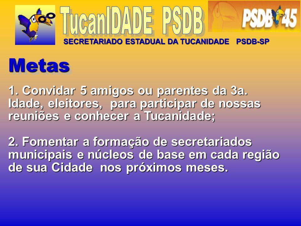 SECRETARIADO ESTADUAL DA TUCANIDADE PSDB-SP 1.
