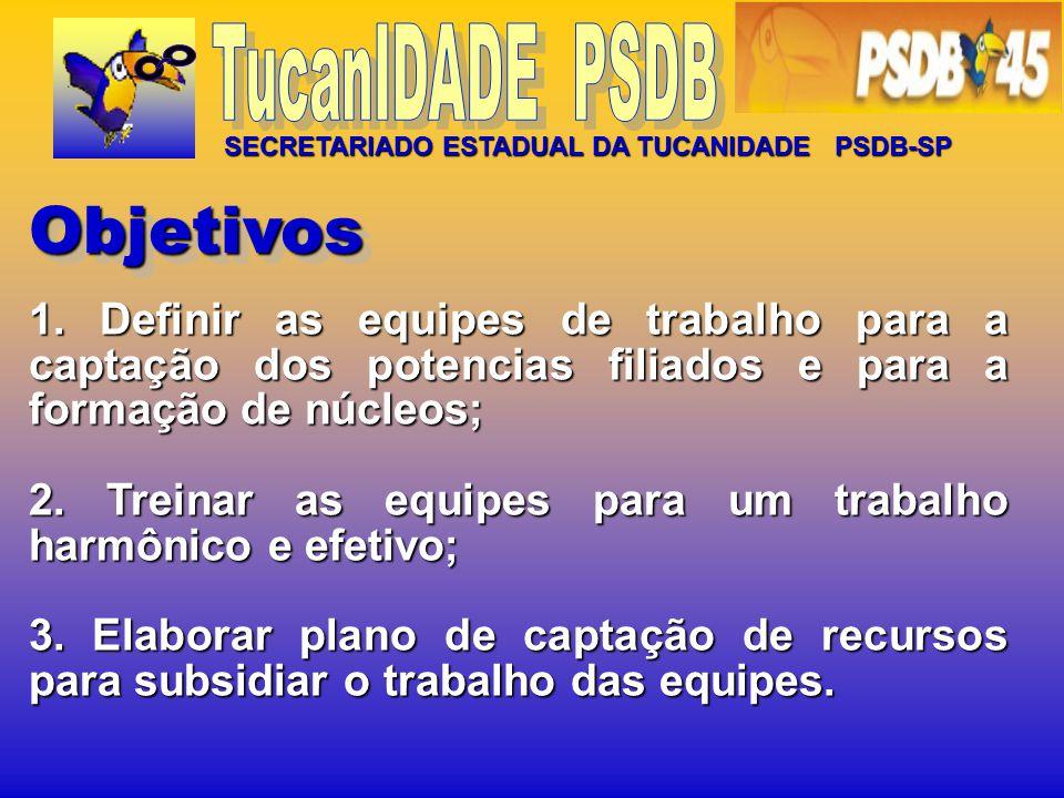 SECRETARIADO ESTADUAL DA TUCANIDADE PSDB-SP EstratégiaEstratégia VOCÊ 5 25 125