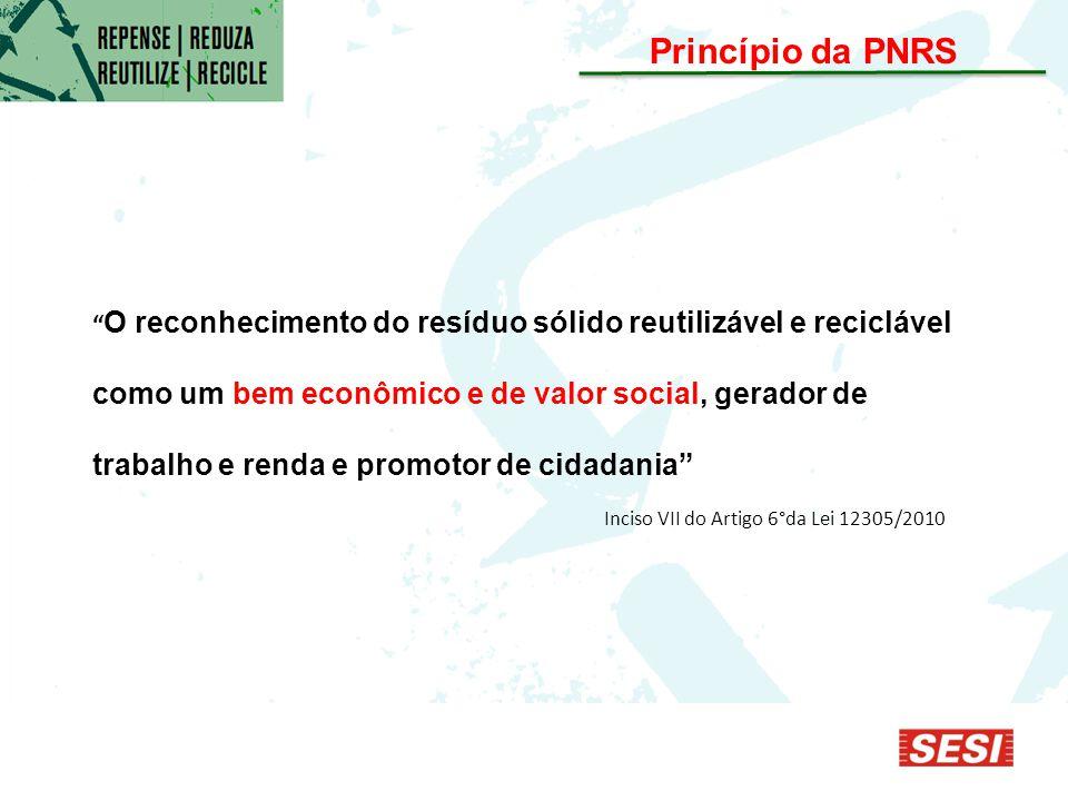 O reconhecimento do resíduo sólido reutilizável e reciclável como um bem econômico e de valor social, gerador de trabalho e renda e promotor de cidadania Princípio da PNRS Inciso VII do Artigo 6°da Lei 12305/2010