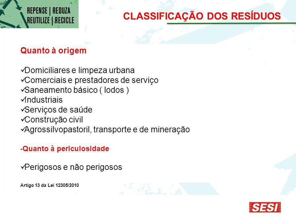 Quanto à origem Domiciliares e limpeza urbana Comerciais e prestadores de serviço Saneamento básico ( lodos ) Industriais Serviços de saúde Construção civil Agrossilvopastoril, transporte e de mineração - Quanto à periculosidade Perigosos e não perigosos Artigo 13 da Lei 12305/2010 CLASSIFICAÇÃO DOS RESÍDUOS Artigo 13 da Lei 12305/2010 Quanto à origem Domiciliares e limpeza urbana Comerciais e prestadores de serviço Saneamento básico ( lodos ) Industriais Serviços de saúde Construção civil Agrossilvopastoril, transporte e de mineração - Quanto à periculosidade Perigosos e não perigosos Artigo 13 da Lei 12305/2010