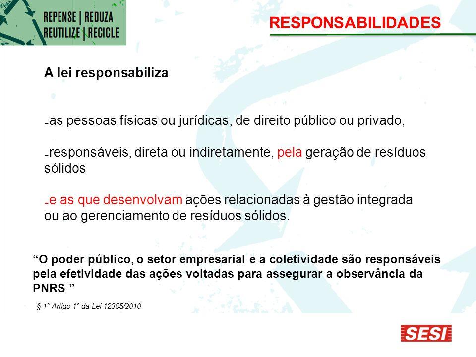 Núcleo de Responsabilidade Social Empresarial nrse@sesisp.org.br Fonte : - Site CIESP – Link: Legislação- http://www.ciesp.com.brhttp://www.ciesp.com.br Ministério do Meio Ambiente- Política Nacional de Resíduos Sólidos