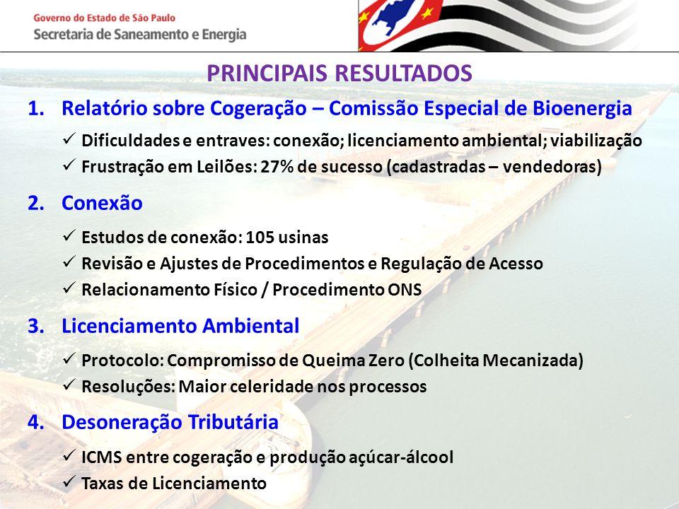 PRINCIPAIS RESULTADOS 1.Relatório sobre Cogeração – Comissão Especial de Bioenergia Dificuldades e entraves: conexão; licenciamento ambiental; viabili