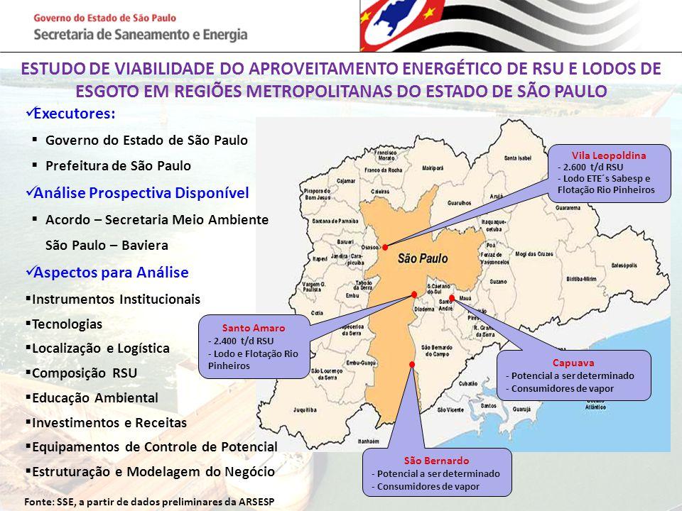 ESTUDO DE VIABILIDADE DO APROVEITAMENTO ENERGÉTICO DE RSU E LODOS DE ESGOTO EM REGIÕES METROPOLITANAS DO ESTADO DE SÃO PAULO Fonte: SSE, a partir de d