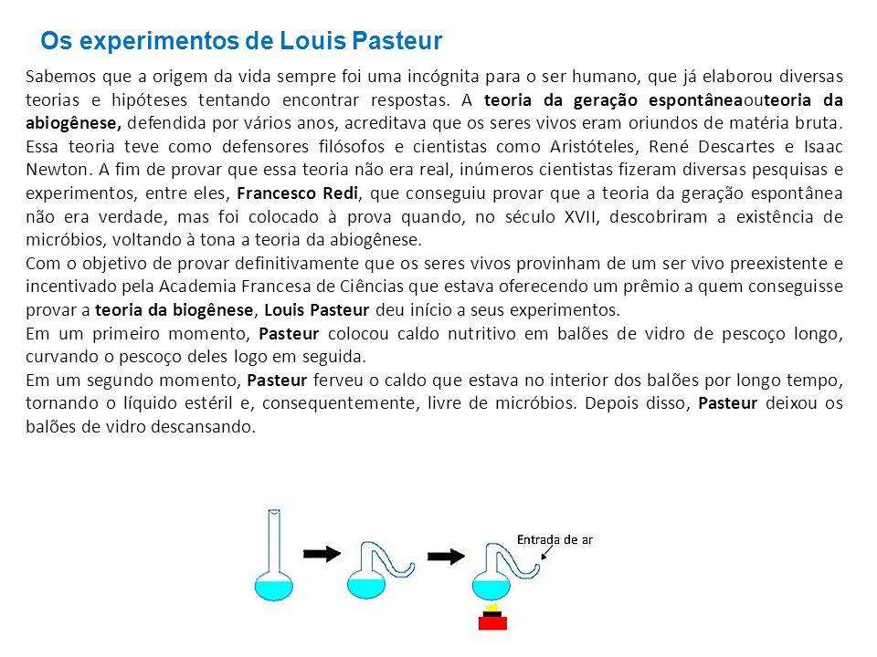 No experimento de Pasteur é importante observar que o caldo nutritivo no interior dos balões estava em contato com o ar, que, como sabemos, é cheio de micro-organismos.