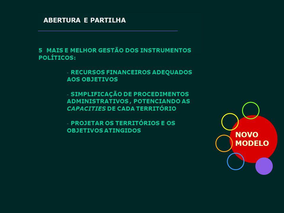 NOVO MODELO ABERTURA E PARTILHA 5 MAIS E MELHOR GESTÃO DOS INSTRUMENTOS POLÍTICOS: - RECURSOS FINANCEIROS ADEQUADOS AOS OBJETIVOS - SIMPLIFICAÇÃO DE P