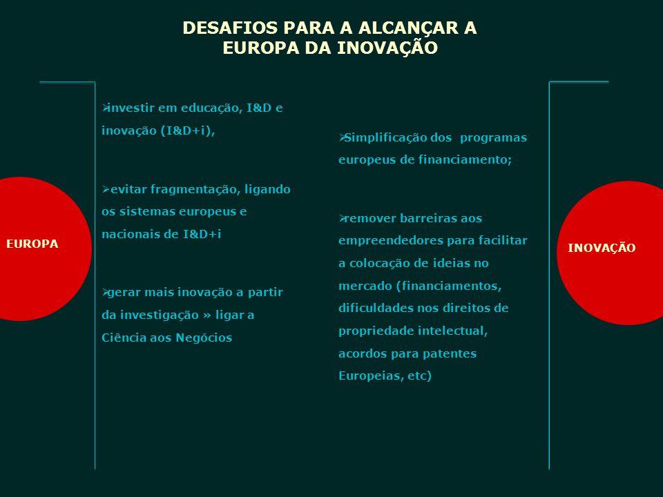 NOVA REALIDADE REGIÕES e AECT NOVO MODO DE ESTAR E ACTUAR -Autonomia -Participação -Proximidade COMPROMISSO COMUM -Planeamento -Operacionlidade MOTOR DE DESENVOLVIMENTO TERRITÓRIO NOVO MODELO QUALIFICAÇÃO DAS PESSOAS REFORÇO DA INOVAÇÃO E CRIATIVIDADE AO SERVIÇO DAS PESSOAS(EMPREENDEDORISMO) GOVERNAÇÃO PARTILHADA, EFICIENTE E MODERNA COORDENAÇÃO E COOPERAÇÃO - CCDR(s) I&D e… Priorida de Direcção Sinergia s Melhoria Governaç ão