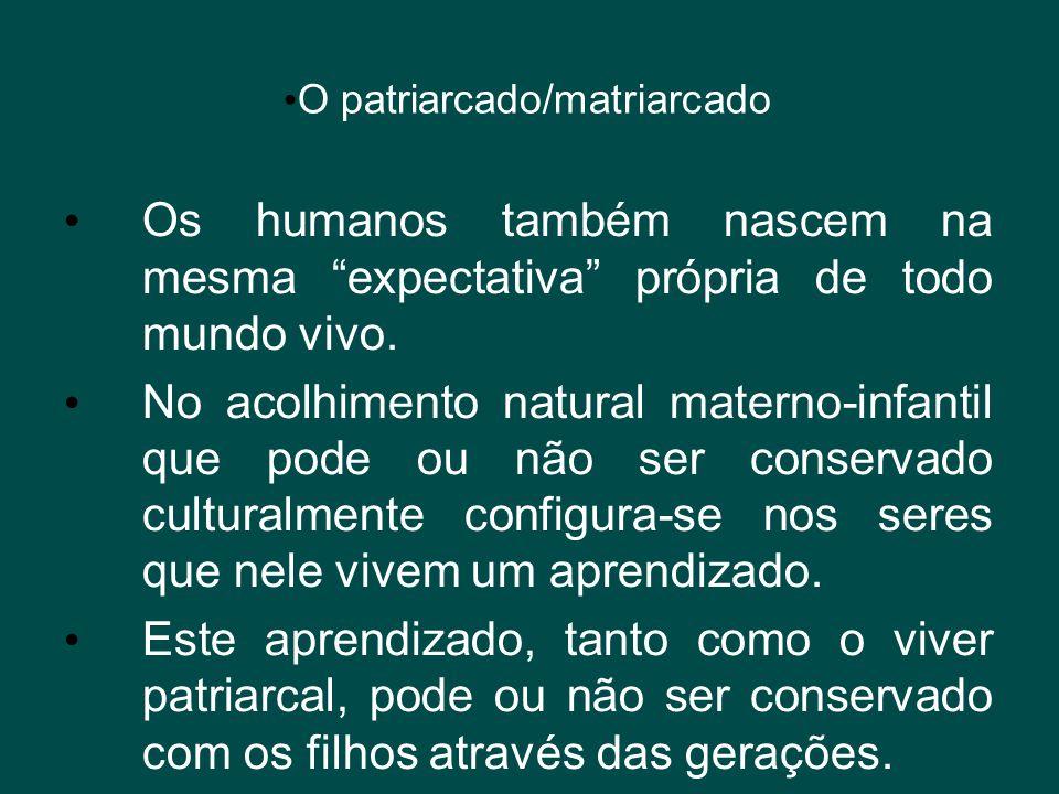 """• O patriarcado/matriarcado • Os humanos também nascem na mesma """"expectativa"""" própria de todo mundo vivo. • No acolhimento natural materno-infantil qu"""