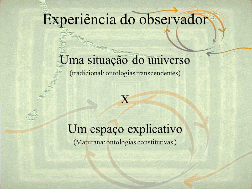 Experiência do observador Uma situação do universo (tradicional: ontologias transcendentes) X Um espaço explicativo (Maturana: ontologias constitutiva