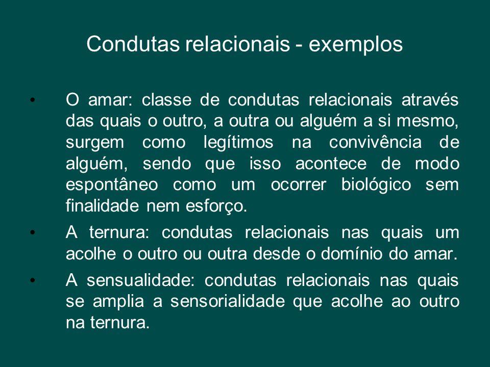 Condutas relacionais - exemplos • O amar: classe de condutas relacionais através das quais o outro, a outra ou alguém a si mesmo, surgem como legítimo