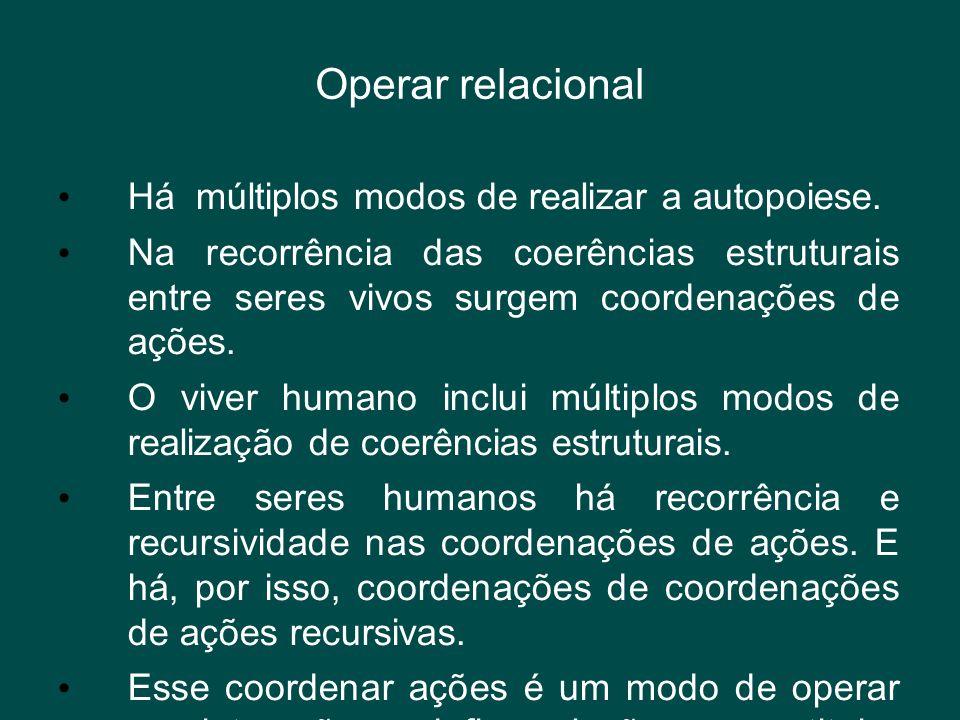 Operar relacional • Há múltiplos modos de realizar a autopoiese. • Na recorrência das coerências estruturais entre seres vivos surgem coordenações de