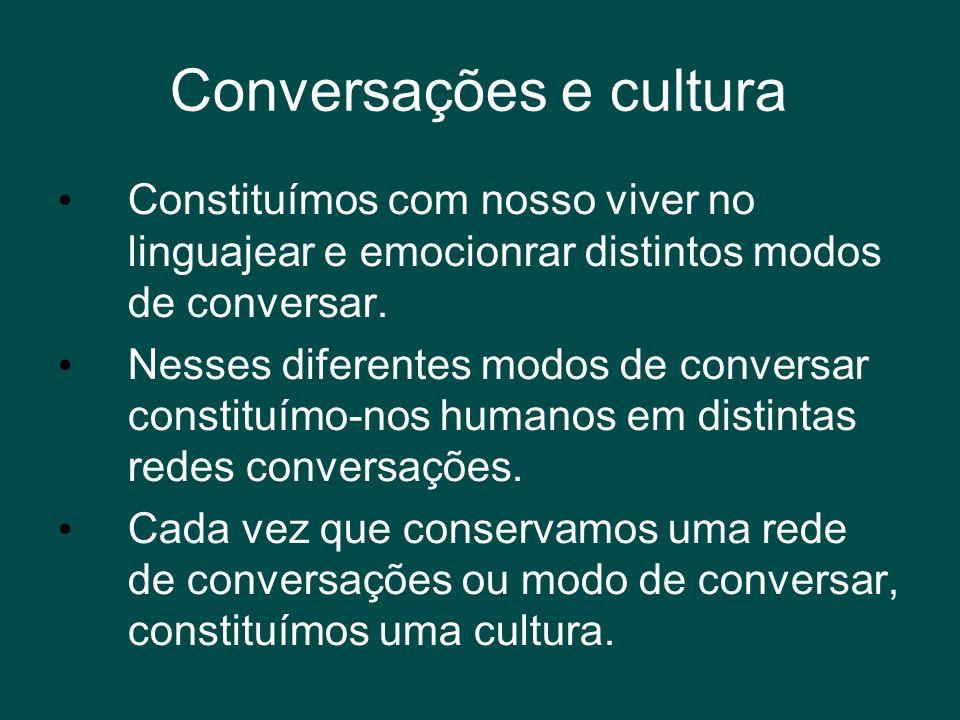 Conversações e cultura • Constituímos com nosso viver no linguajear e emocionrar distintos modos de conversar. • Nesses diferentes modos de conversar