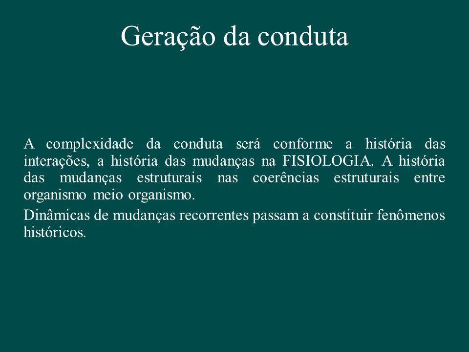 Geração da conduta A complexidade da conduta será conforme a história das interações, a história das mudanças na FISIOLOGIA. A história das mudanças e
