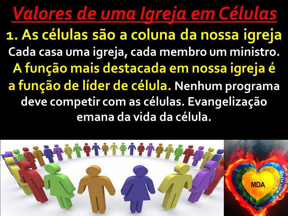 Valores de uma Igreja em Células 1. As células são a coluna da nossa igreja Cada casa uma igreja, cada membro um ministro. A função mais destacada em
