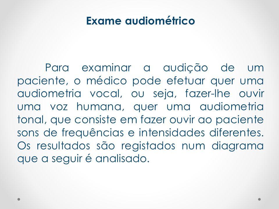 Exame audiométrico Para examinar a audição de um paciente, o médico pode efetuar quer uma audiometria vocal, ou seja, fazer-lhe ouvir uma voz humana,