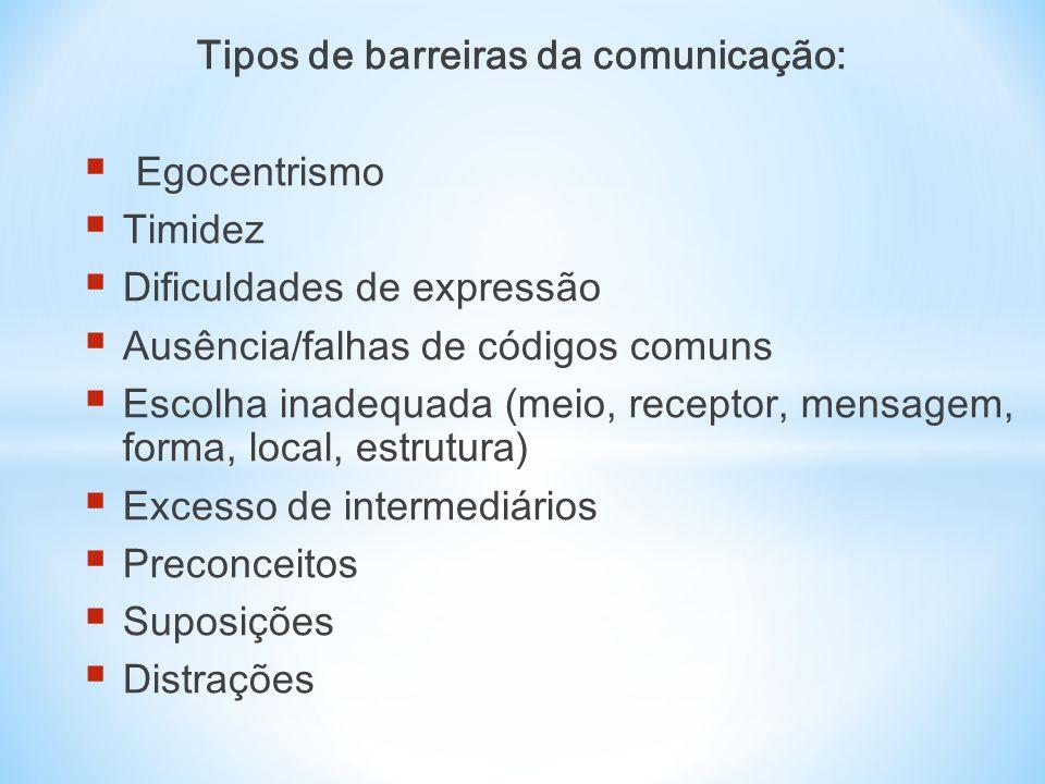 Tipos de barreiras da comunicação:  Egocentrismo  Timidez  Dificuldades de expressão  Ausência/falhas de códigos comuns  Escolha inadequada (meio