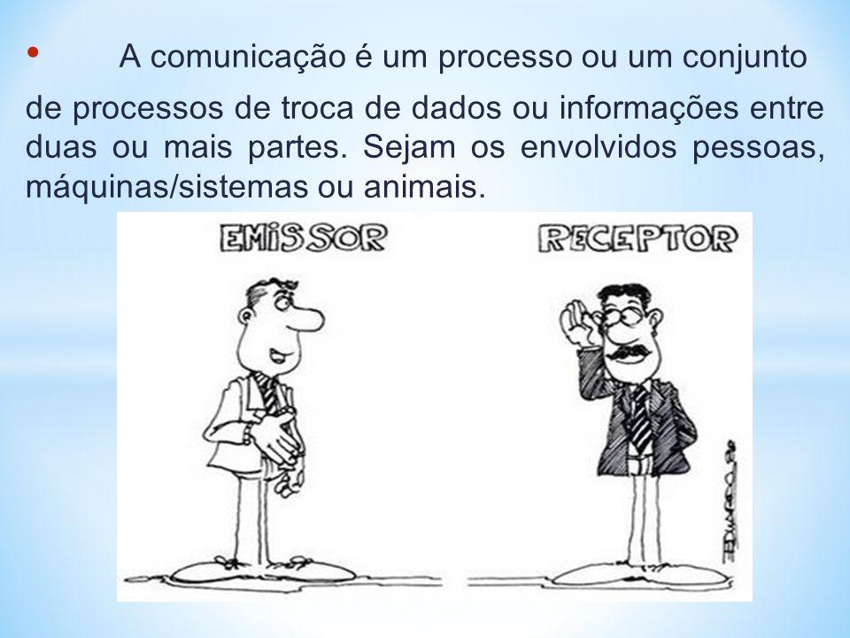• A comunicação é um processo ou um conjunto de processos de troca de dados ou informações entre duas ou mais partes. Sejam os envolvidos pessoas, máq