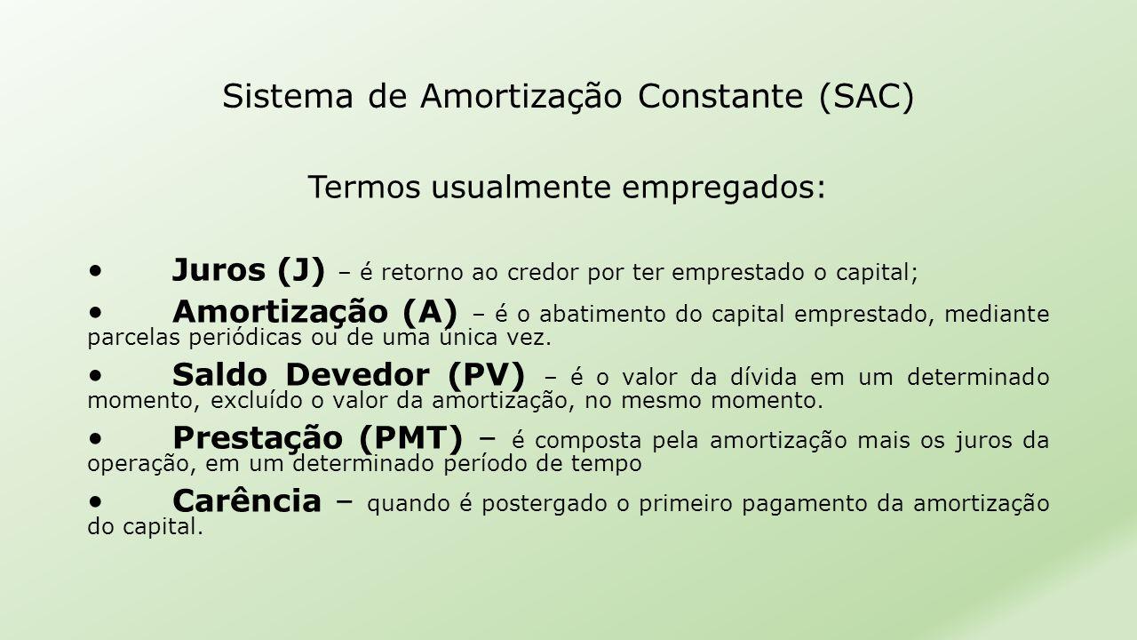 Termos usualmente empregados: •Juros (J) – é retorno ao credor por ter emprestado o capital; •Amortização (A) – é o abatimento do capital emprestado,