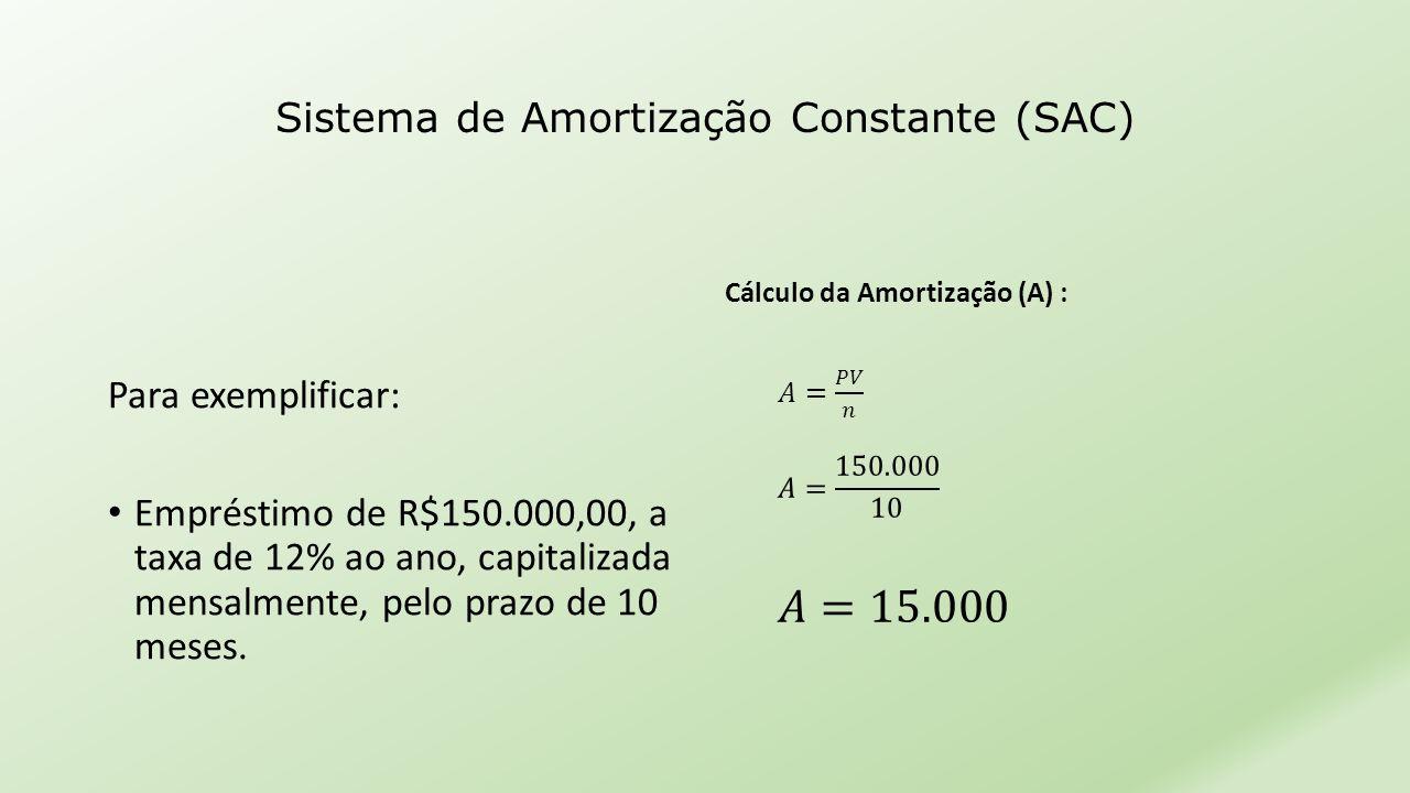 Sistema de Amortização Constante (SAC) Para exemplificar: • Empréstimo de R$150.000,00, a taxa de 12% ao ano, capitalizada mensalmente, pelo prazo de