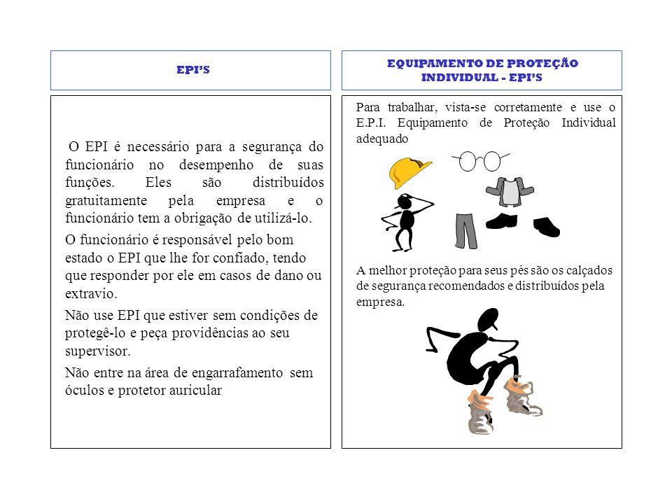 EPI'S O EPI é necessário para a segurança do funcionário no desempenho de suas funções. Eles são distribuídos gratuitamente pela empresa e o funcionár