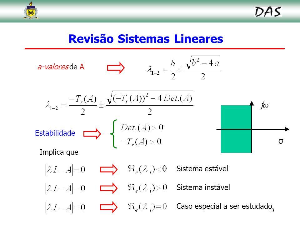 13 a-valores de A σ jωjω Implica que Estabilidade Sistema instável Sistema estável Caso especial a ser estudado Revisão Sistemas Lineares
