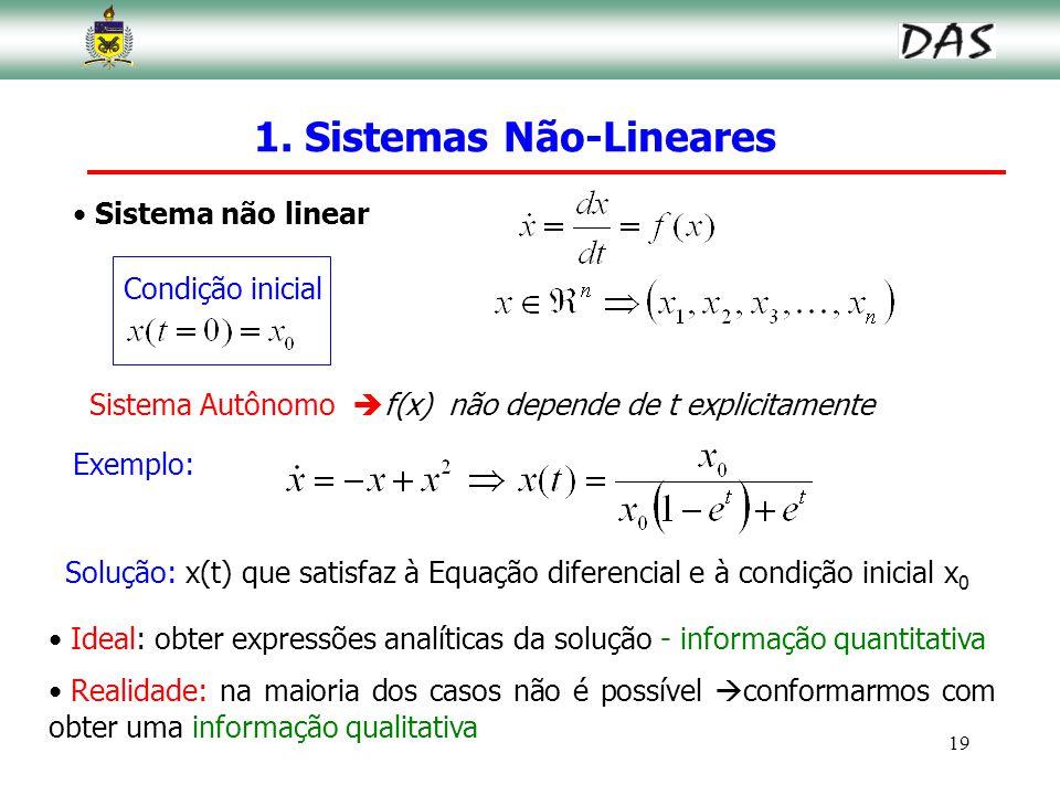 19 Sistema não linear Sistema Autônomo  f(x) não depende de t explicitamente 1. Sistemas Não-Lineares Exemplo: Solução: x(t) que satisfaz à Equação d