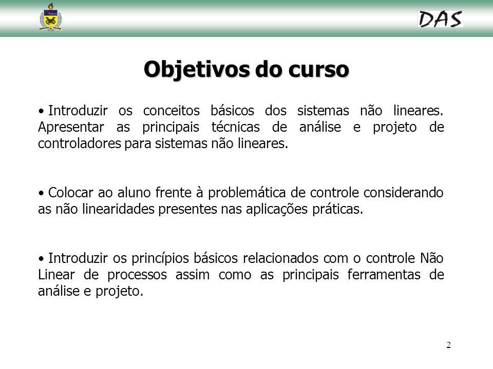 2 Objetivos do curso Introduzir os conceitos básicos dos sistemas não lineares. Apresentar as principais técnicas de análise e projeto de controladore