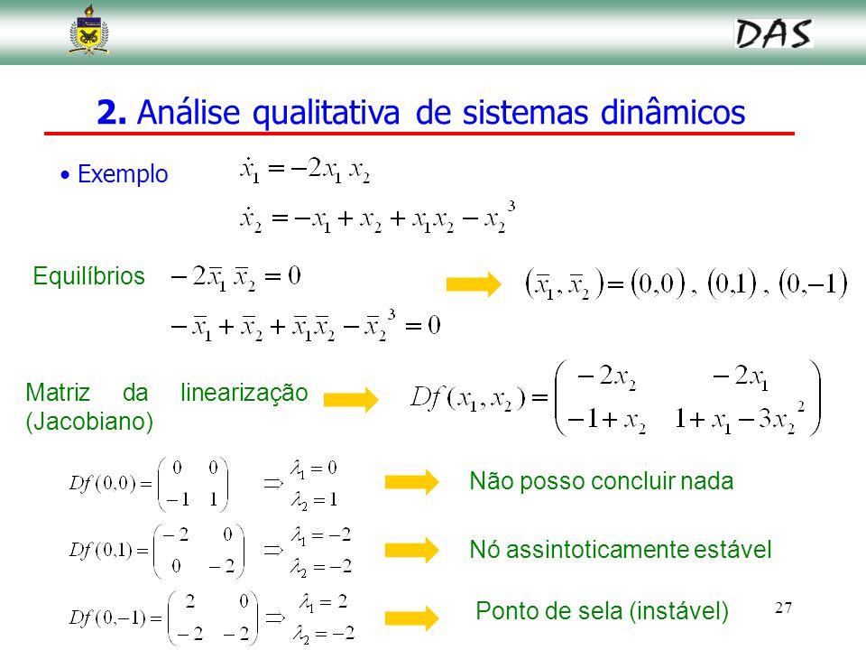 27 Exemplo Matriz da linearização (Jacobiano) Equilíbrios Não posso concluir nada Nó assintoticamente estável Ponto de sela (instável) 2. Análise qual
