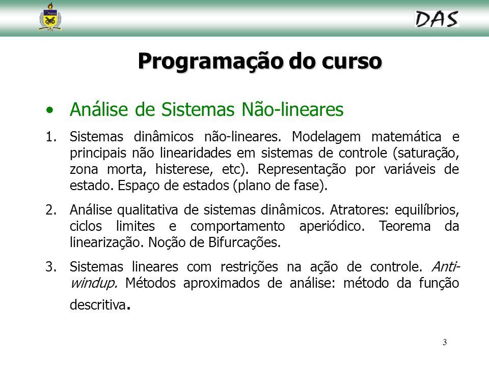 3 Programação do curso Análise de Sistemas Não-lineares 1.Sistemas dinâmicos não-lineares. Modelagem matemática e principais não linearidades em siste
