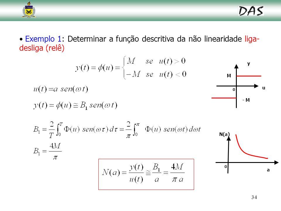 34 Exemplo 1: Determinar a função descritiva da não linearidade liga- desliga (relê) M - M u y 0 a N(a) 0