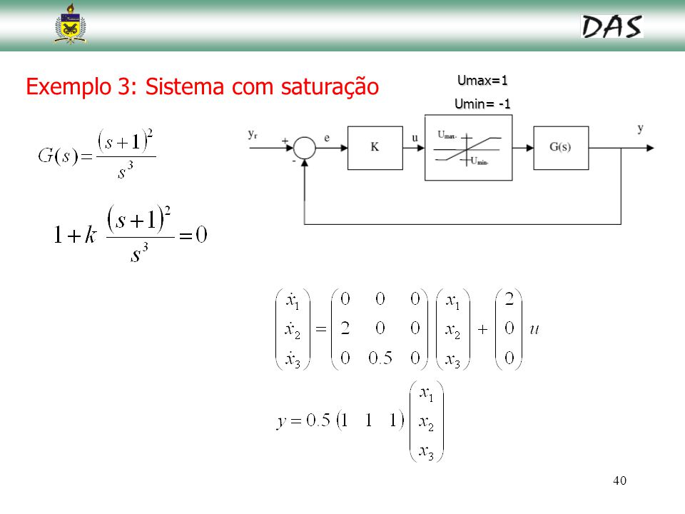 40 Exemplo 3: Sistema com saturaçãoUmax=1 Umin= -1