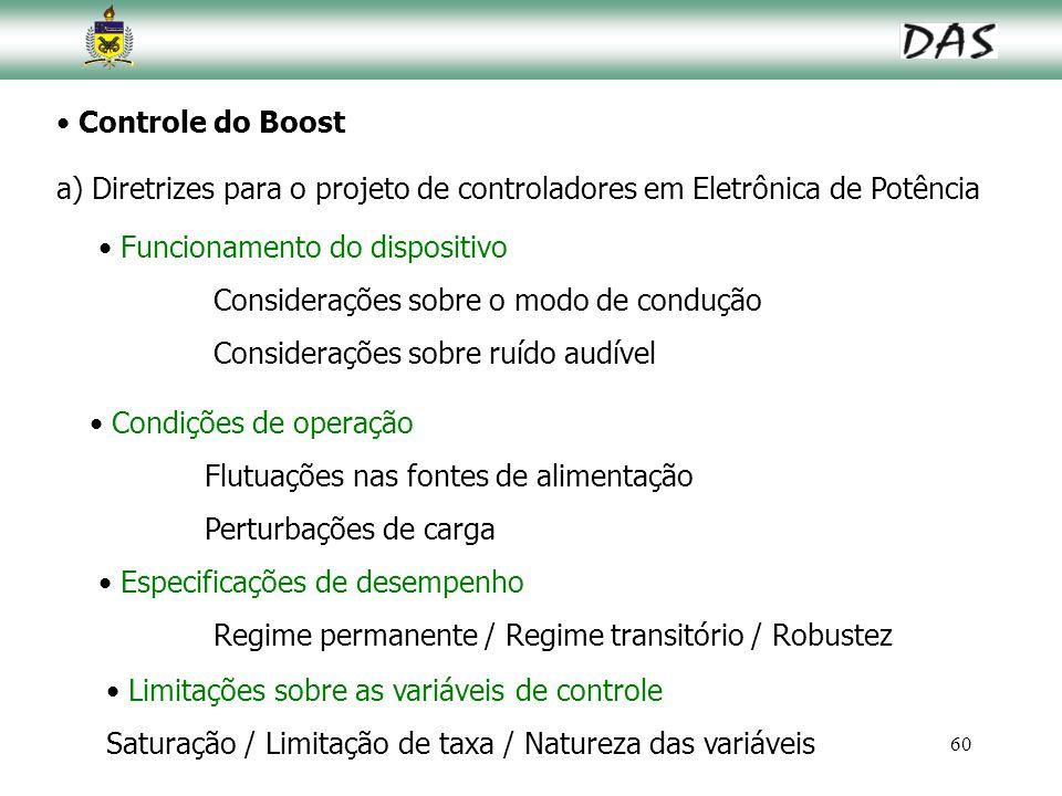 60 Controle do Boost a) Diretrizes para o projeto de controladores em Eletrônica de Potência Funcionamento do dispositivo Considerações sobre o modo d