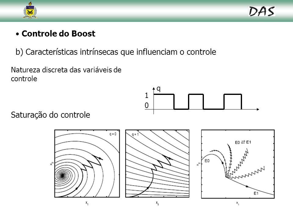 61 Controle do Boost b) Características intrínsecas que influenciam o controle q 1 0 Natureza discreta das variáveis de controle Saturação do controle
