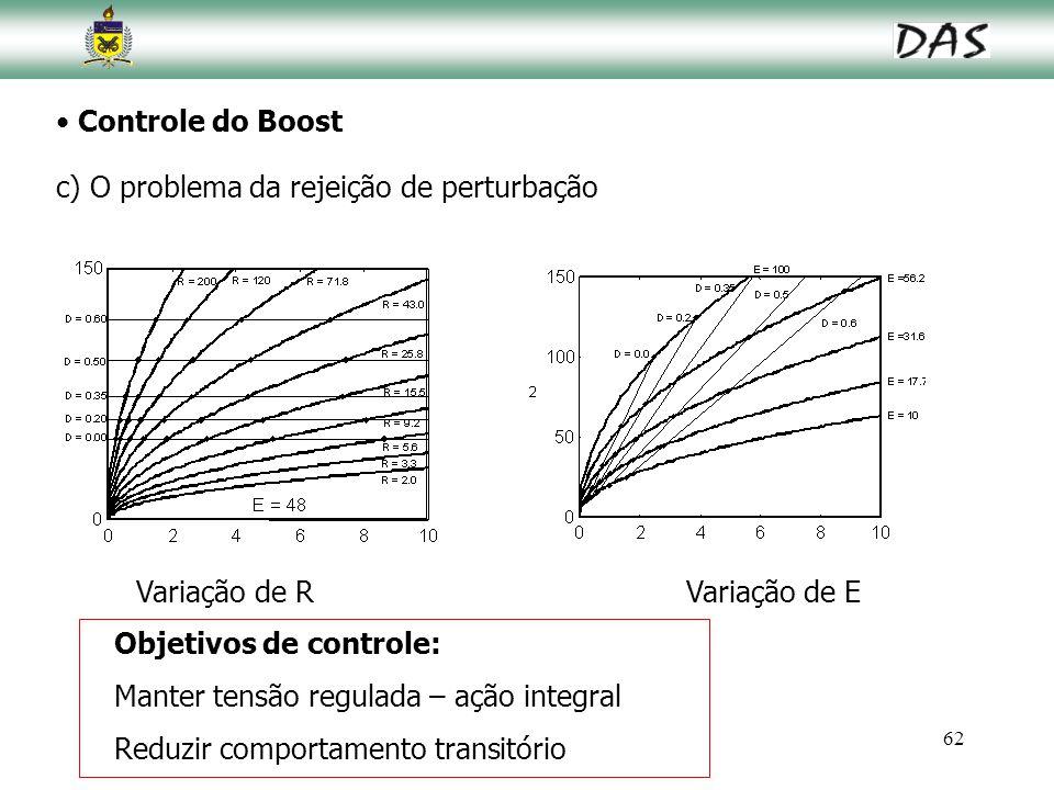 62 Controle do Boost c) O problema da rejeição de perturbação Variação de R Variação de E Objetivos de controle: Manter tensão regulada – ação integra