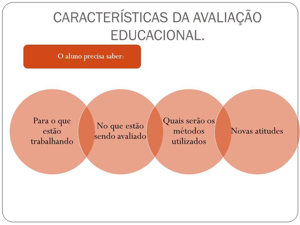 CARACTERÍSTICAS DA AVALIAÇÃO EDUCACIONAL. Para o que estão trabalhando No que estão sendo avaliado Quais serão os métodos utilizados Novas atitudes O