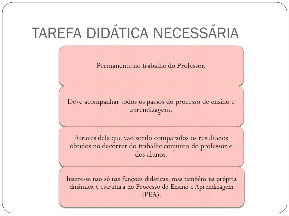 TIPOS DE TESTES.