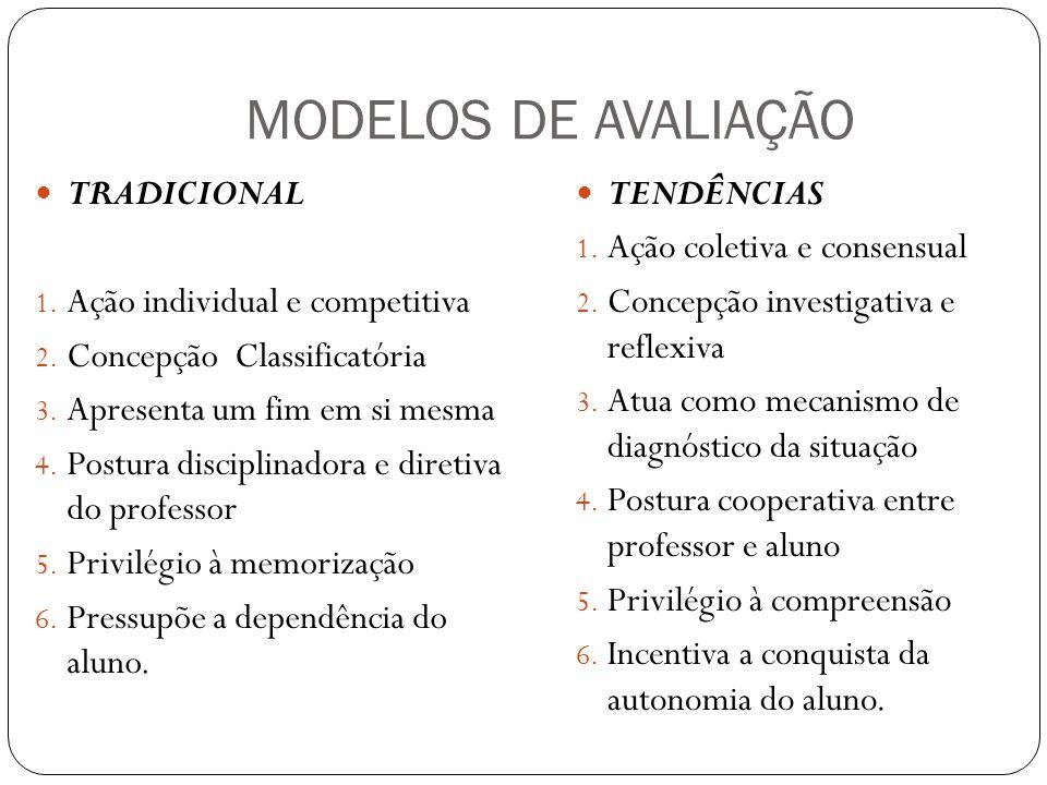 MODELOS DE AVALIAÇÃO TRADICIONAL 1. Ação individual e competitiva 2. Concepção Classificatória 3. Apresenta um fim em si mesma 4. Postura disciplinado