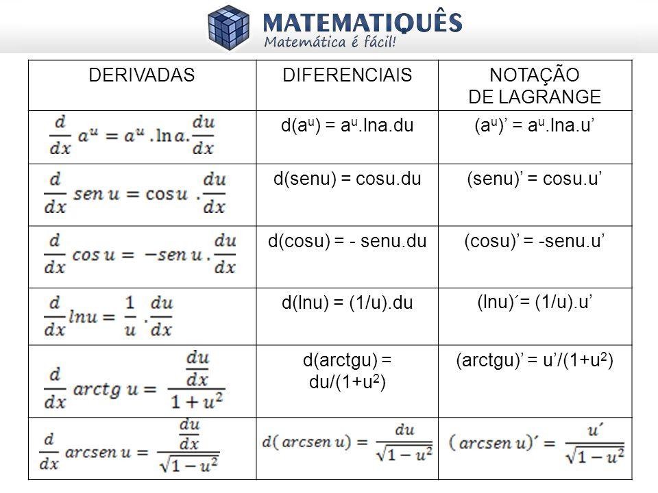 DERIVADASDIFERENCIAISNOTAÇÃO DE LAGRANGE d(a u ) = a u.lna.du(a u )' = a u.lna.u' d(senu) = cosu.du(senu)' = cosu.u' d(cosu) = - senu.du(cosu)' = -sen