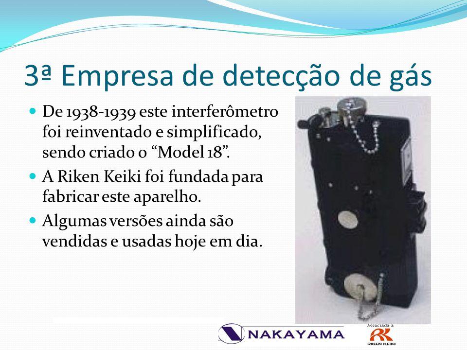 """3ª Empresa de detecção de gás De 1938-1939 este interferômetro foi reinventado e simplificado, sendo criado o """"Model 18"""". A Riken Keiki foi fundada pa"""