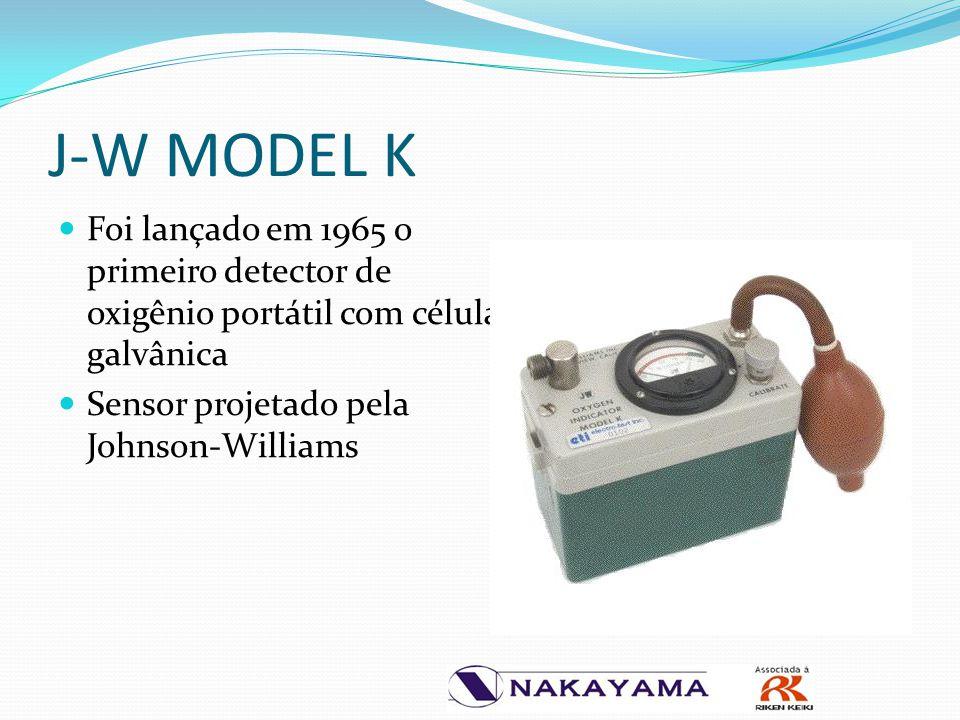 J-W MODEL K Foi lançado em 1965 o primeiro detector de oxigênio portátil com célula galvânica Sensor projetado pela Johnson-Williams