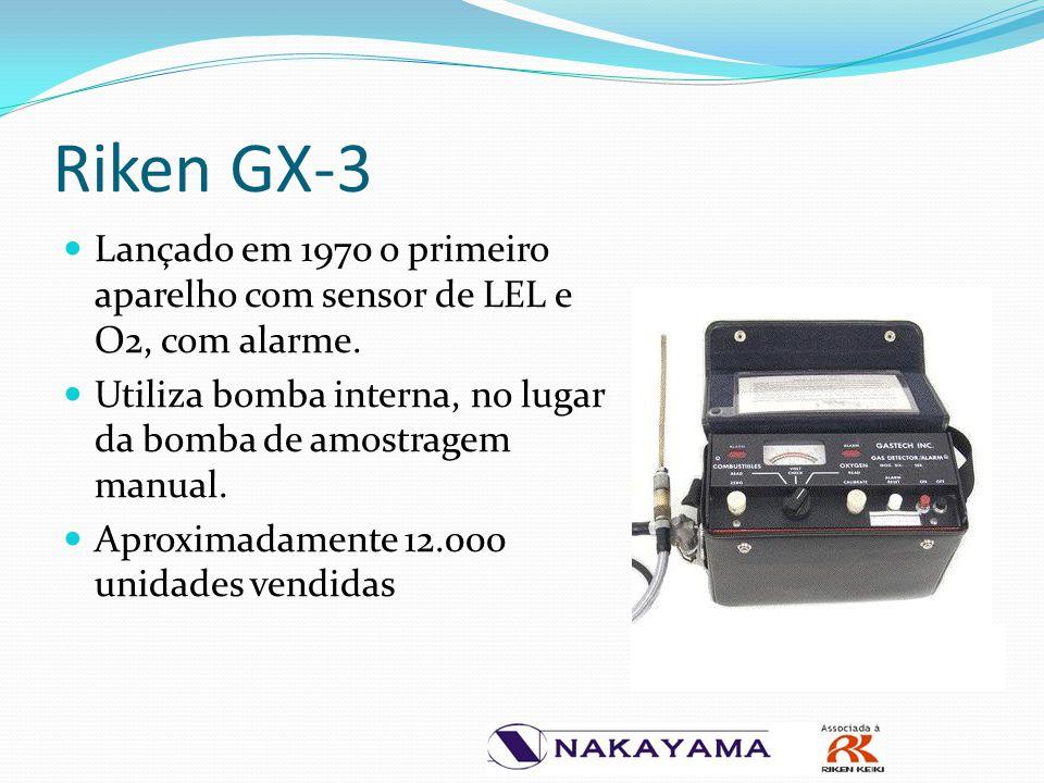 Riken GX-3 Lançado em 1970 o primeiro aparelho com sensor de LEL e O2, com alarme. Utiliza bomba interna, no lugar da bomba de amostragem manual. Apro