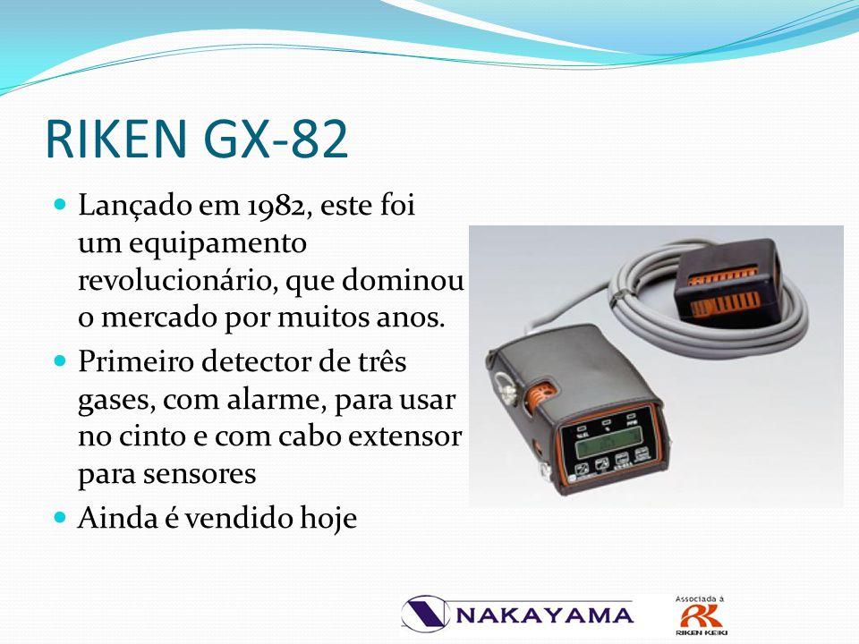 RIKEN GX-82 Lançado em 1982, este foi um equipamento revolucionário, que dominou o mercado por muitos anos. Primeiro detector de três gases, com alarm