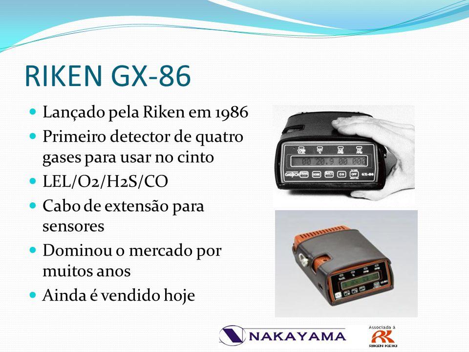 RIKEN GX-86 Lançado pela Riken em 1986 Primeiro detector de quatro gases para usar no cinto LEL/O2/H2S/CO Cabo de extensão para sensores Dominou o mer