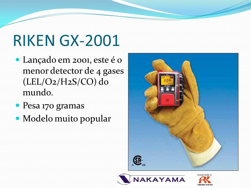 RIKEN GX-2001 Lançado em 2001, este é o menor detector de 4 gases (LEL/O2/H2S/CO) do mundo. Pesa 170 gramas Modelo muito popular