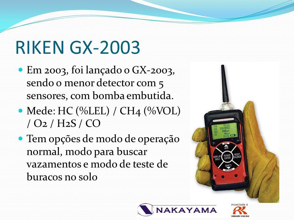 RIKEN GX-2003 Em 2003, foi lançado o GX-2003, sendo o menor detector com 5 sensores, com bomba embutida. Mede: HC (%LEL) / CH4 (%VOL) / O2 / H2S / CO