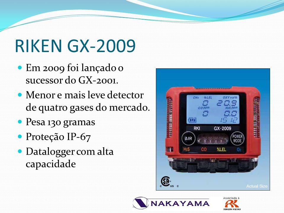 RIKEN GX-2009 Em 2009 foi lançado o sucessor do GX-2001. Menor e mais leve detector de quatro gases do mercado. Pesa 130 gramas Proteção IP-67 Datalog