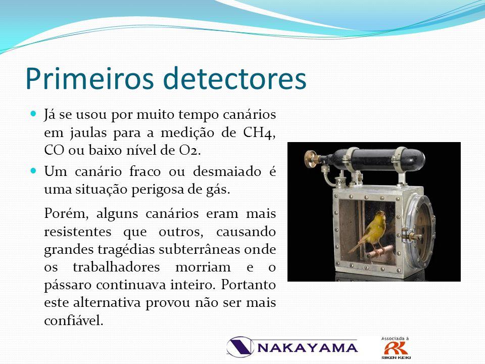 Primeiros detectores Já se usou por muito tempo canários em jaulas para a medição de CH4, CO ou baixo nível de O2. Um canário fraco ou desmaiado é uma