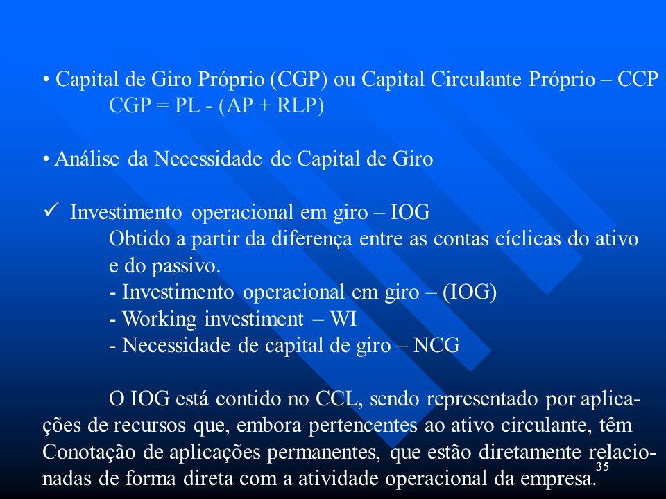 35 Capital de Giro Próprio (CGP) ou Capital Circulante Próprio – CCP CGP = PL - (AP + RLP) Análise da Necessidade de Capital de Giro Investimento oper